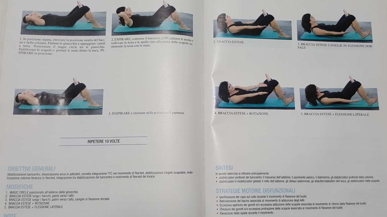 Manuale professionale Pilates Fisios® per Fisioterapisti
